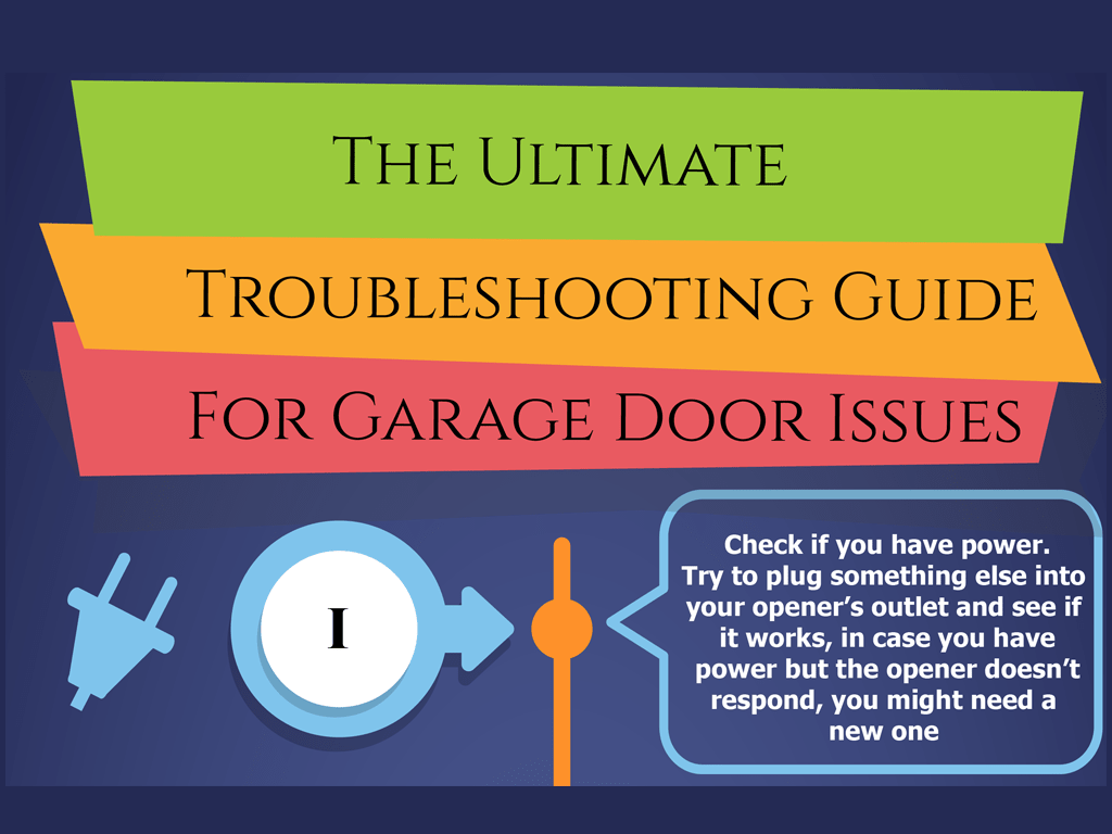 Garage door troubleshooter
